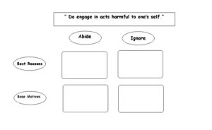 Figure: Foursquare Organizational Schema
