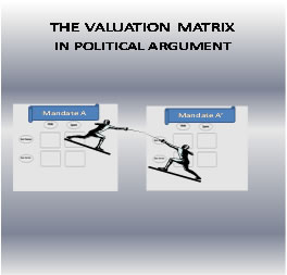 The Valuation Matrix in Political Argument